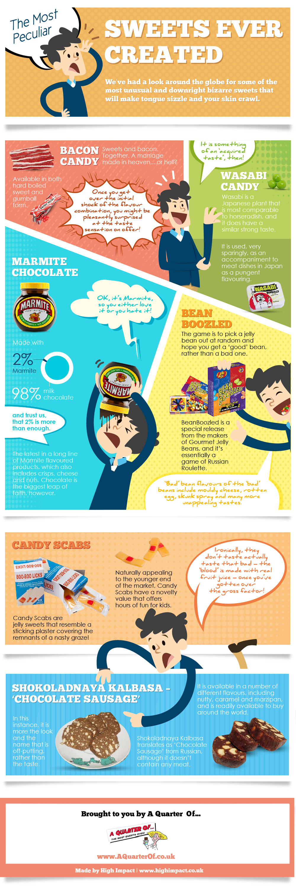 most peculiar sweets infographic